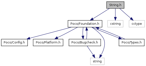 pluginlib: String h File Reference