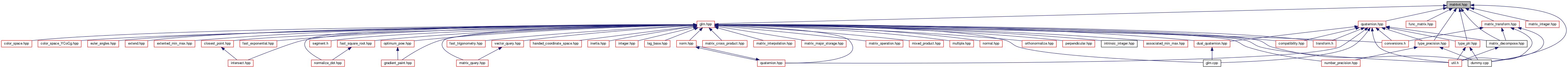 rtabmap: mat4x4 hpp File Reference