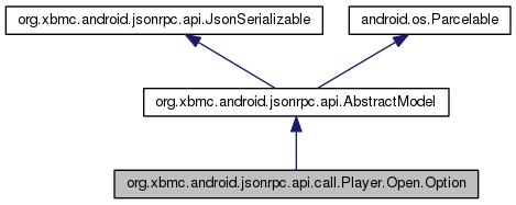 smarthome_media_kodi_driver: org xbmc android jsonrpc api call