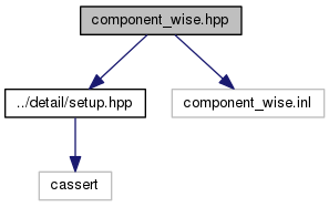 components of wise judgment However, this scenario can be applied to the five components of wise judgment to help come up with an answer, or solution, to this situation first, there are four components to emotional intelligence: emotional perception and expression, emotional facilitation of thought, emotional understanding, and.