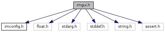 librealsense2: imgui h File Reference