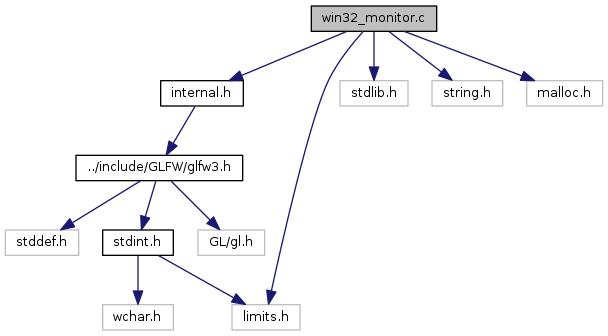 librealsense: win32_monitor c File Reference