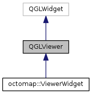octovis: QGLViewer Class Reference