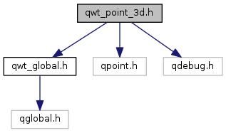 plotjuggler: qwt_point_3d h File Reference