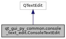qt_gui_py_common: qt_gui_py_common console_text_edit ConsoleTextEdit